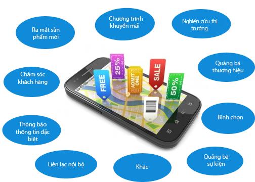 ứng dụng hệ thống nhắn tin sms trong doanh nghiệp