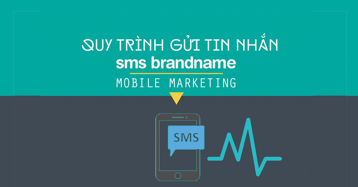 Quy trình gửi sms brandname