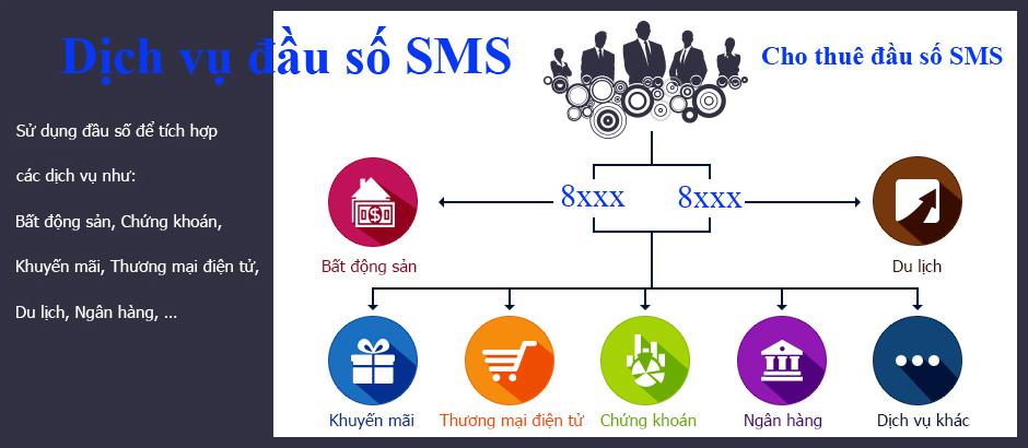 Dịch vụ cho thuê đầu số sms