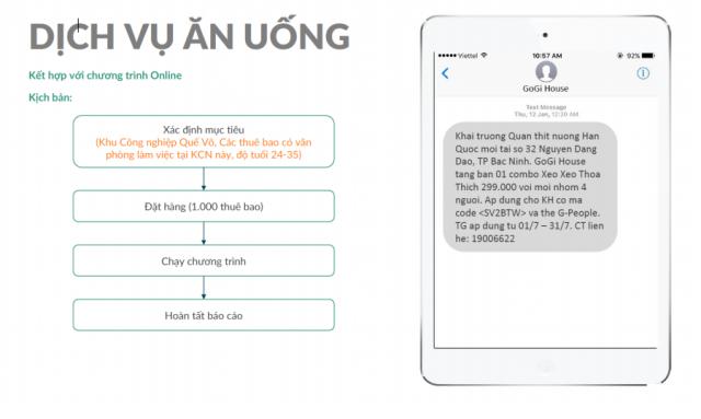 Úng dụng dịch vụ sms location